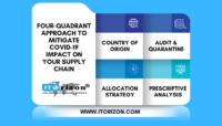 Four-Quadrant Approach To Mitigate COVID-19 Impact On Your Supply Chain