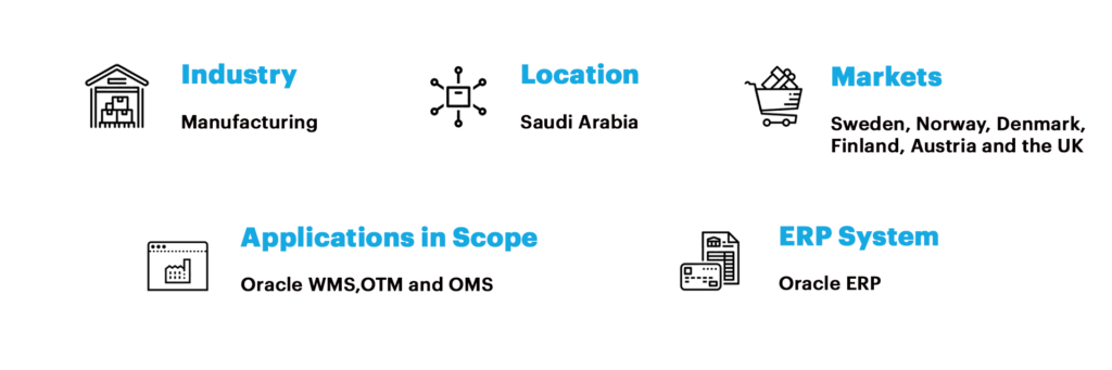 Oracle enterprise 4pl, SCM, OTM, OMS, Integration
