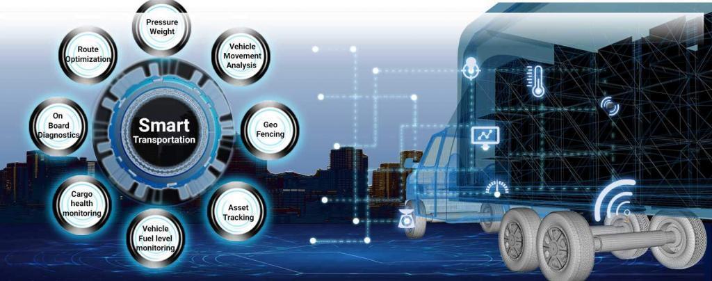 Transportation Management, Smart transportation